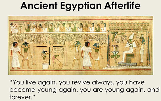 depiction of the egyptian afterlife